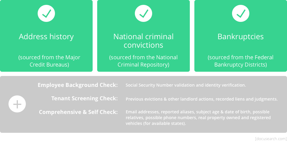 Information that should be provided on a ligitimate background check